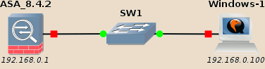 Topology including an ASA server, a basic switch and a Windows host