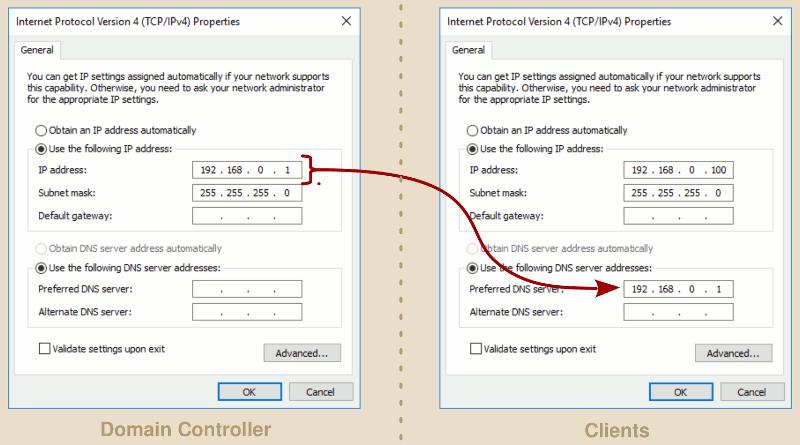 IP configuration screen