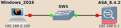 SCEP how-to topology